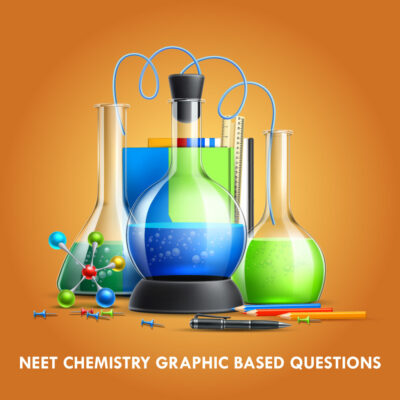 NEET Chemistry Graphic Based Questions