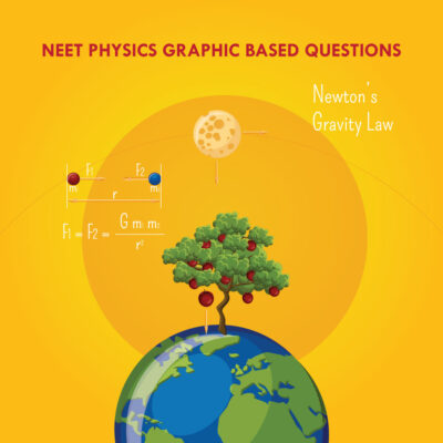 NEET Physics Graphic Based Questions